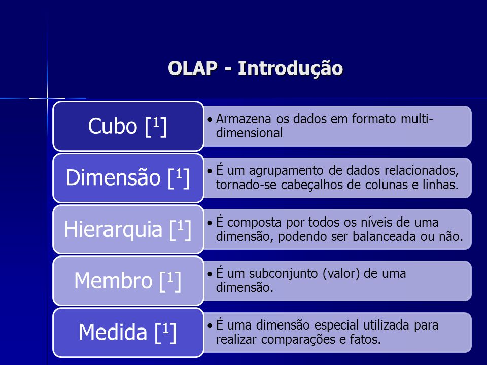 OLAP - Introdução Cubo [1]